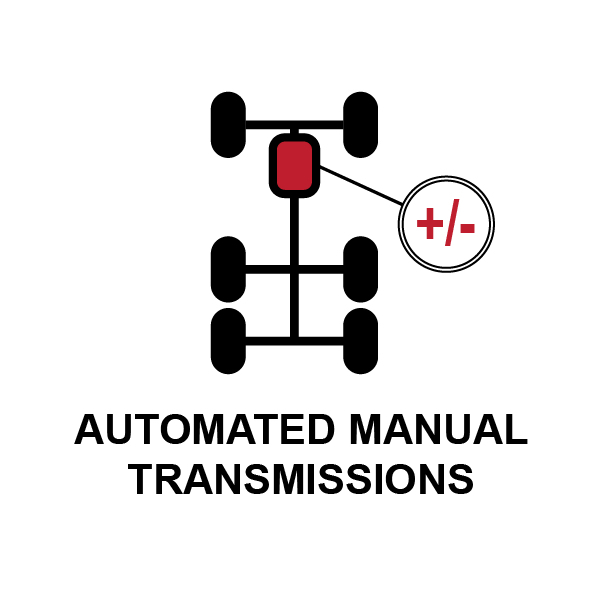 Automated Manual Transmissions